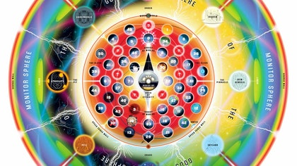 Explore the Map of the DC Multiverse