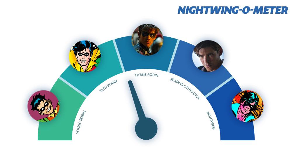 nightwing-o-meter-v2.jpg